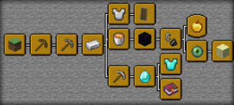 Minecraft Star Chart Advancements Official Minecraft Wiki