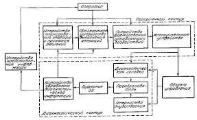 Реферат по дисциплине Система управления робототехническими  Рис 2