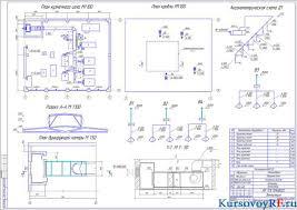 Конструирование вентиляционной системы в кузнечном цехе Курсовой проект по дисциплине Вентиляция