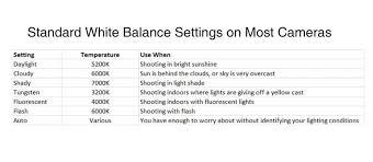 White Balance Basics A Mini Guide For Photographers