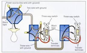 wiring a 3 way switch 3 way wiring light switch diagram at 3 Wire Light Switch Diagram