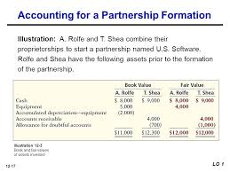 12 1 Accounting For Partnerships 12 Learning Objectives