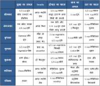 Baby Diet Chart In Hindi Indian Baby Food Chart For 7 Months Baby