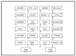 cj7 fuse box diagram dolgular com cj7 fuse box location at 1978 Jeep Cj7 Fuse Box Diagram