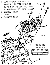 1991 chevrolet truck s10 p u 2wd 2 8l tbi ohv 6cyl repair guides 6 exploded view of the cylinder head mounting and bolt tightening sequence 2 8l and 3 1l engines