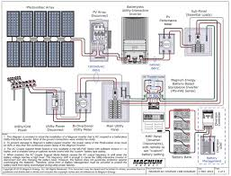 wiring diagram for grid tie solar system the wiring diagram off grid wiring diagram nilza wiring diagram