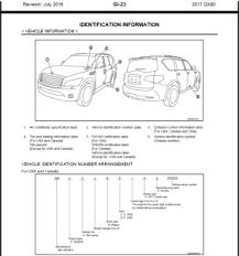 2017 nissan juke f15 service repair manual wiring diagram 2017 infiniti qx80 z62 service manual wiring diagram
