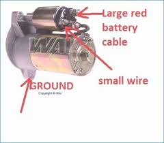 97 f150 4 6 wiring diagram pores co 1999 ford f150 starter wiring diagram 1997 f150 starter wiring diagram sinfofo