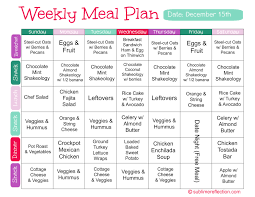 Clean Eating Meal Planning Chart Baked Chicken Fajitas