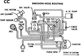 repair guides vacuum diagrams vacuum diagrams autozone com 1971 F100 Hose Diagram 31 vacuum hose routing 1979 305 (910y2v) california engines 1969 F100