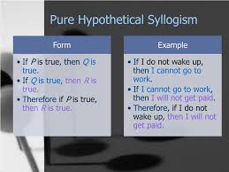 Hypothetical Syllogism Ppt Disjunctive Hypothetical Syllogisms Powerpoint