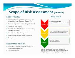 23 Images Of Project Management Risk Assessment Template | Leseriail.com
