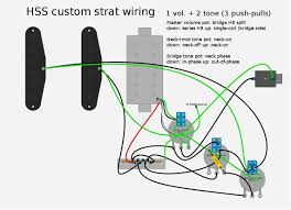 wiring diagram for 220 dryer outlet free download wiring diagram 4 Wire 220 Plug Wiring free download wiring diagram wiring diagram for 220 dryer plug new 3 prong fresh trailer