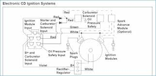 25 hp kohler wiring diagram change your idea wiring diagram image result for wiring diagram for 25 hp kohler courage engine rh com 25 hp kohler command engine wiring diagram 20 hp kohler engine diagram