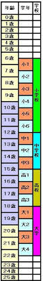Japanese School System Gakuu Learn Real Japanese