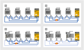 safety relay wiring examples safety image wiring en iso 14119 2013 for interlocking devices associated guards on safety relay wiring examples