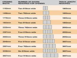 Finest Closet Sizes At Sliding Closet Door Dimensions Lowes ...