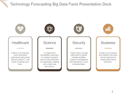 How To Do A Presentation Outline Technology Forecasting Big Data Facts Presentation Deck