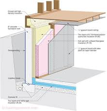 How To Design A Basement Awesome This Is The Highest Rvalue Way To Insulate A Basement Or Crawlspace