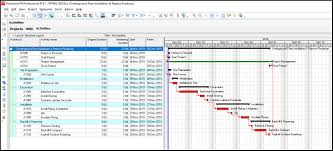 How To Highlight Time Period On The Gantt Chart In Primavera P6
