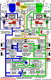 schematic hydraulic system the wiring diagram 737 hydraulic system schematic diagram schematic