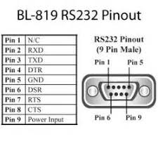 rs serial port pin diagram images pinout rs232 serial port pinout circuit wiring diagram