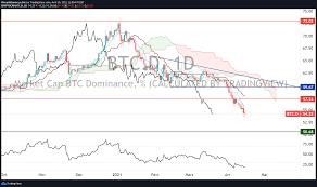 Avec près de 90% de l'ensemble de l'offre de bitcoins déjà produits, en. Bitcoin Euro Graphique