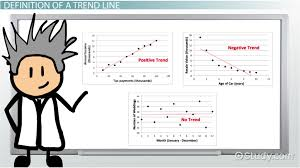 what is a trend line in math definition equation ysis lesson transcript study com