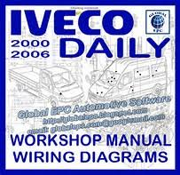 iveco wiring diagrams iveco turbo daily wiring diagram wiring Hd Wiring Diagrams iveco wiring diagrams hd desktop wallpapers daily gearbox diagram gnaccom press hd wiring diagrams online