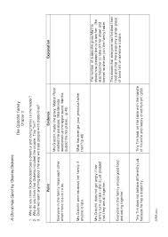 Raffle Sign Up Sheet Template Potluck Sign Up Sheet Template Flexible Sample Raffle Information