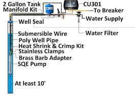 grundfos sqe constant pressure installation diagram (well seal Grundfos Submersible Pump Wiring Diagram grundfos sqe constant pressure installation diagram (well seal) grundfos submersible pump installation manual