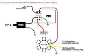 similiar taotao ata 125 wiring diagram keywords wiring diagram together scooter wiring diagram on tao ata 110