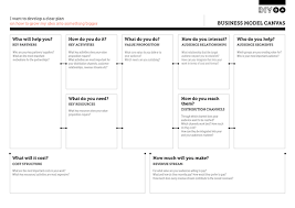 business model business model canvas development impact and you