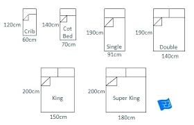 area rug sizes chart area rug size for queen bed bed sizes chart what size area area rug sizes