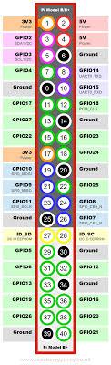 circuit diagram raspberry pi pipboy 3000 adafruit learning system raspberry pi raspberry pi gpio layout model b plus png
