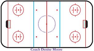 hockey rink clipart   clipart kidhockey rink clip art clipart best
