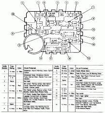 91 mustang fuse box wiring diagram site 91 mustang fuse box wiring diagram essig 2004 mustang fuse box 91 mustang fuse box