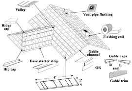 roof of steel how to install roofing as corrugated roofing