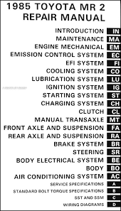 engine wiring diagram 85 mr2 engine printable wiring 1985 toyota mr2 wiring diagram 1985 auto wiring diagram schematic source