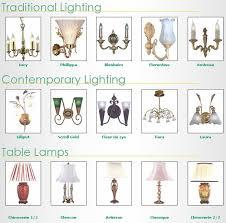 ecs lighting emporium