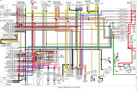 harley davidson wiring diagram harley wiring diagrams 2004 softail wiring diagram