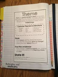 Anchor Chart Notebook Reading Notebook Anchor Charts Literature Reading Themes
