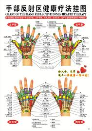 Acupuncture Foot Chart Usd 7 27 Massage Large Wall Charts Medicine Chinese