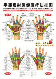 Foot Chinese Medicine Chart Usd 7 27 Massage Large Wall Charts Medicine Chinese