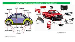 car exterior parts. Beautiful Parts Mawtaw Pumpi Kilawhna Te  Car Parts For Car Exterior Parts