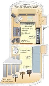 choosing a studio room choosing a studio room