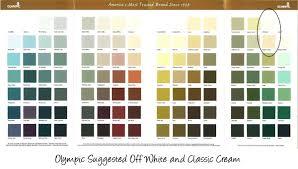 lowes interior paint colorsOlympic Paint Colors at Lowes Interior Decorator Best Home Decor