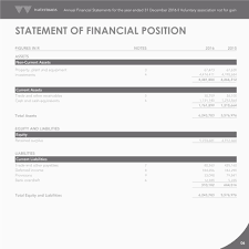 Index of /CTFA-annual-report-2016/files/assets/mobile/pages