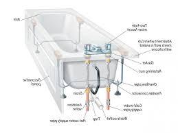 fullsize of fashionable cast iron bathtubs installing bathtub drain 4 1062 x 797 bathtub drain installation