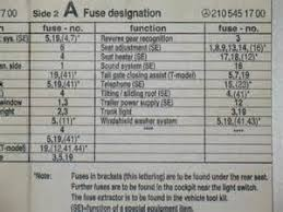 similiar mercedes e fuse chart keywords mercedes c320 fuse box diagram furthermore 2003 mercedes e320 fuse box